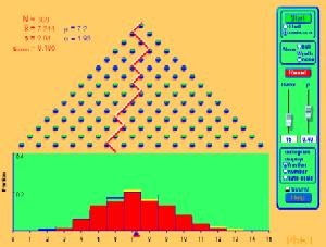 Il gioco di Plinko: probabilità